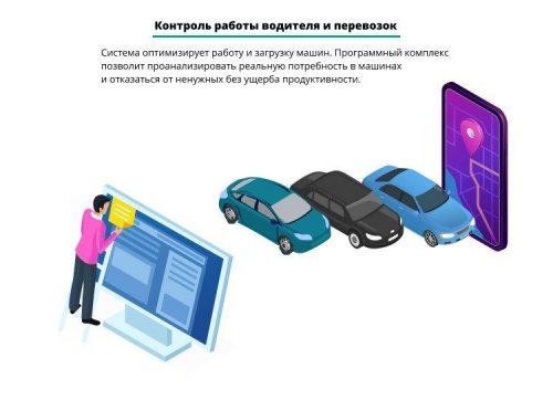 Логистические возможности оптимизации перевозокв ТМ: Корпоративные поездки